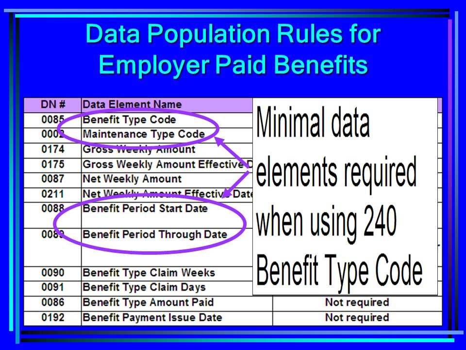 Data Population Rules for Employer Paid Benefits