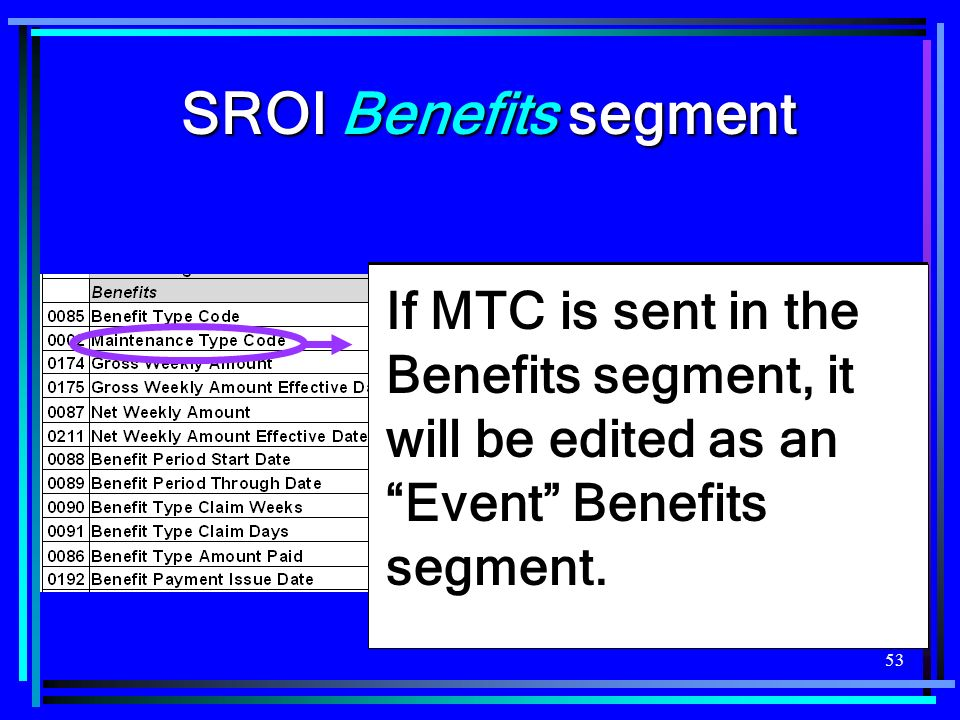 SROI Benefits segment If MTC is sent in the Benefits segment, it will be edited as an Event Benefits segment.