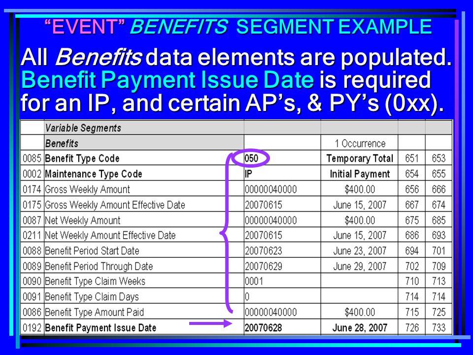 EVENT BENEFITS SEGMENT EXAMPLE