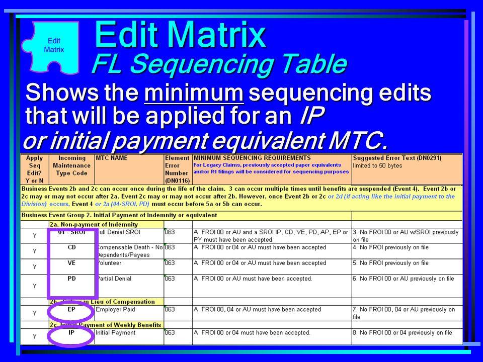 Edit Matrix FL Sequencing Table
