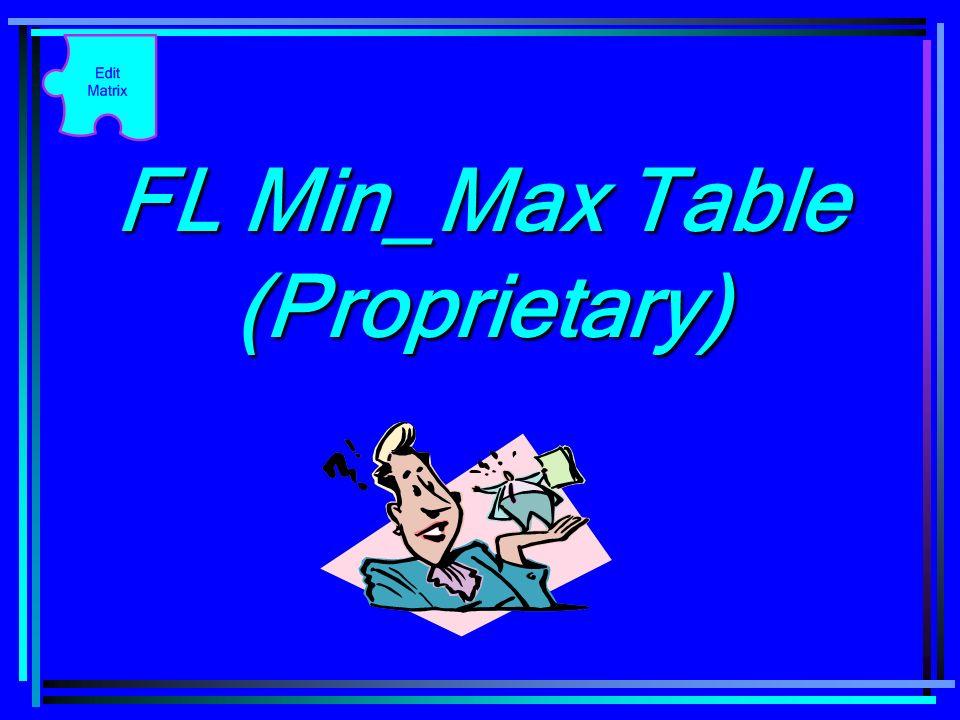 FL Min_Max Table (Proprietary)