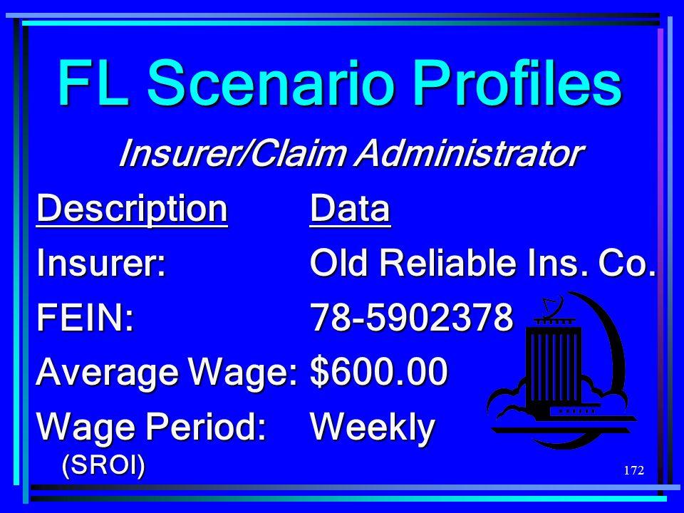 Insurer/Claim Administrator