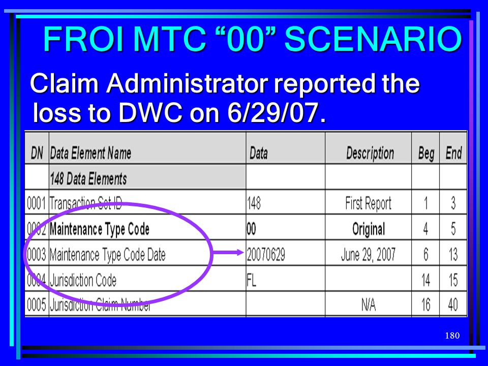 FROI MTC 00 SCENARIO Claim Administrator reported the loss to DWC on 6/29/07.