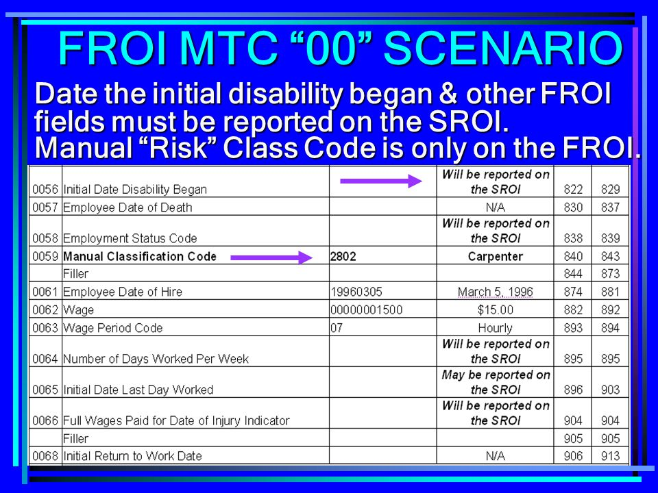 FROI MTC 00 SCENARIO Date the initial disability began & other FROI fields must be reported on the SROI.