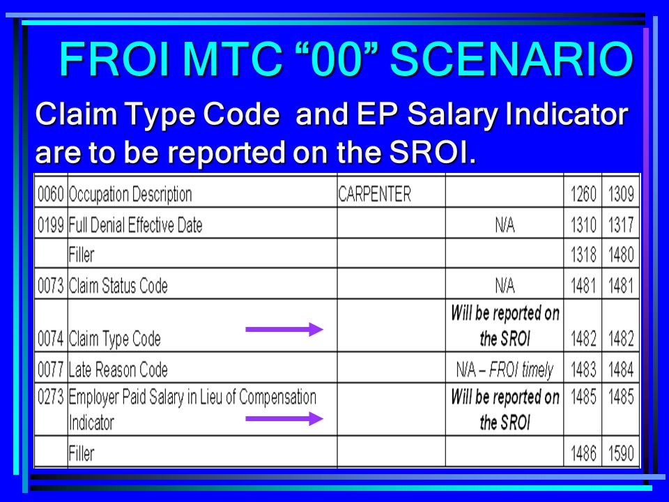 FROI MTC 00 SCENARIO Claim Type Code and EP Salary Indicator are to be reported on the SROI.