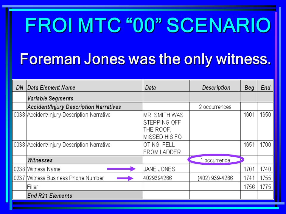 FROI MTC 00 SCENARIO Foreman Jones was the only witness.