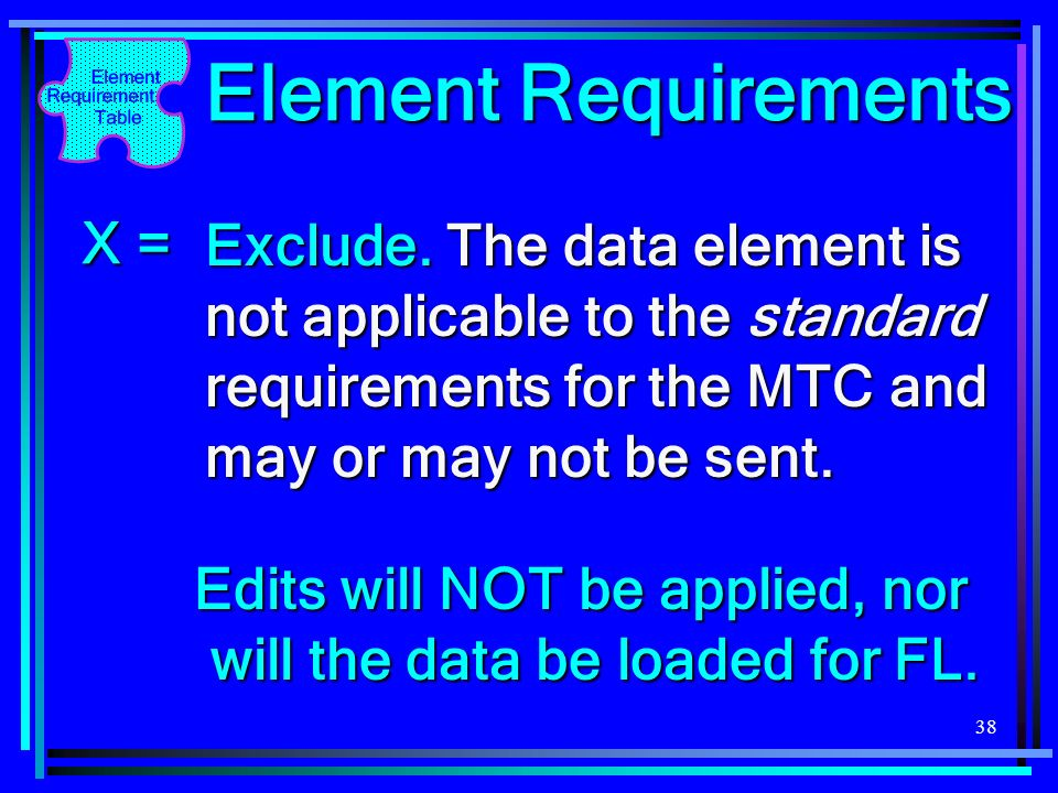 Edits will NOT be applied, nor will the data be loaded for FL.