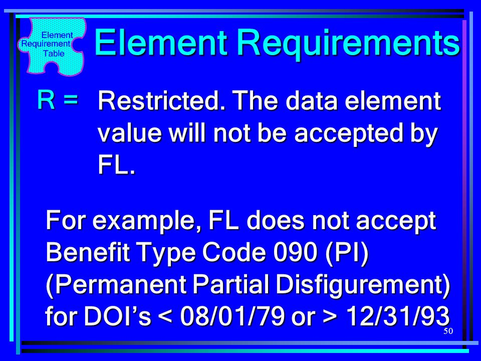 Element Requirements R =