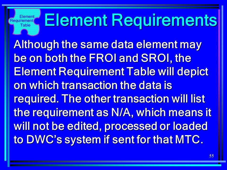 Element Requirements