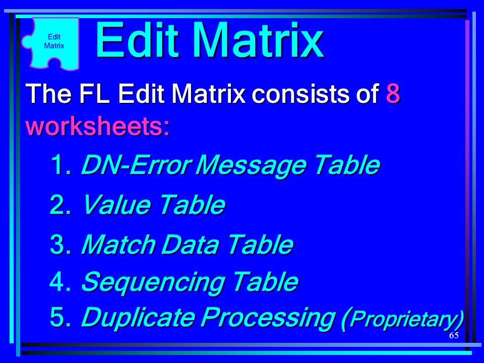 Edit Matrix The FL Edit Matrix consists of 8 worksheets: