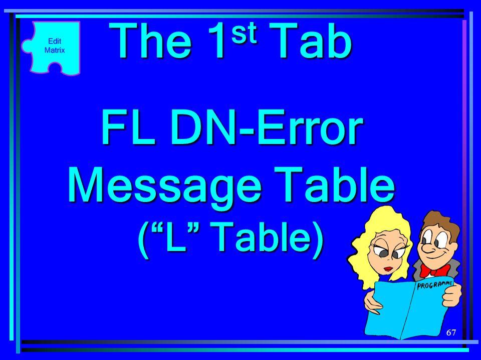 FL DN-Error Message Table ( L Table)