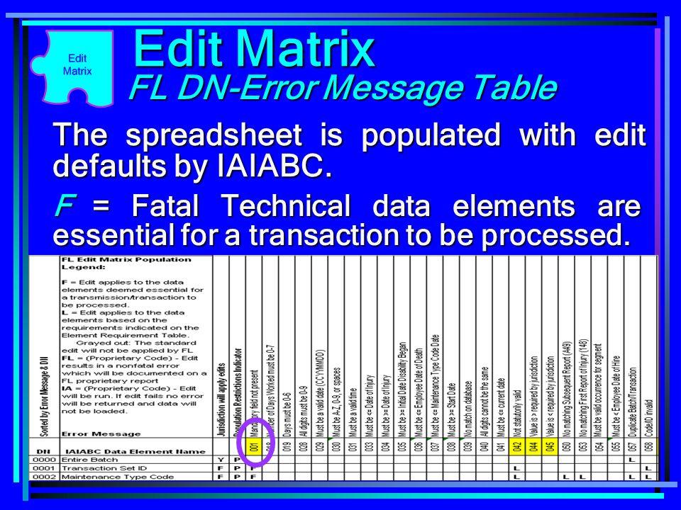 Edit Matrix FL DN-Error Message Table