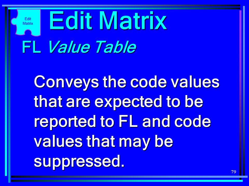 Edit Matrix FL Value Table