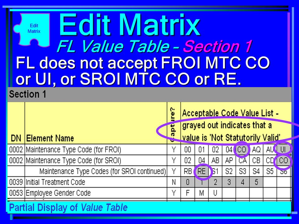 Edit Matrix FL Value Table – Section 1