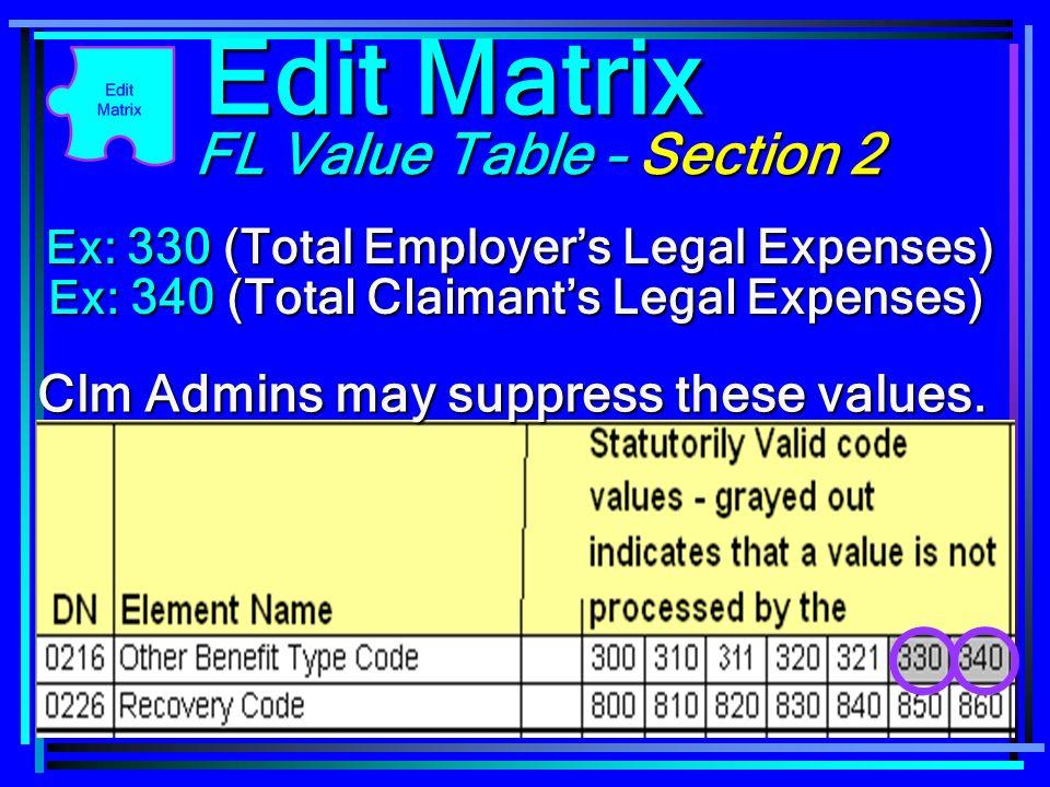 Edit Matrix FL Value Table – Section 2