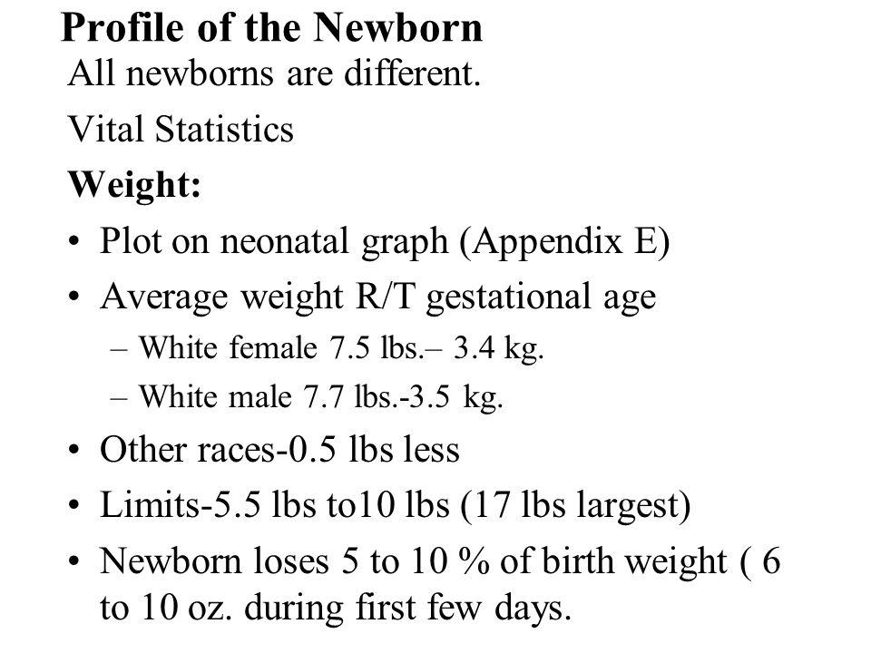 Profile of the Newborn All newborns are different. Vital Statistics