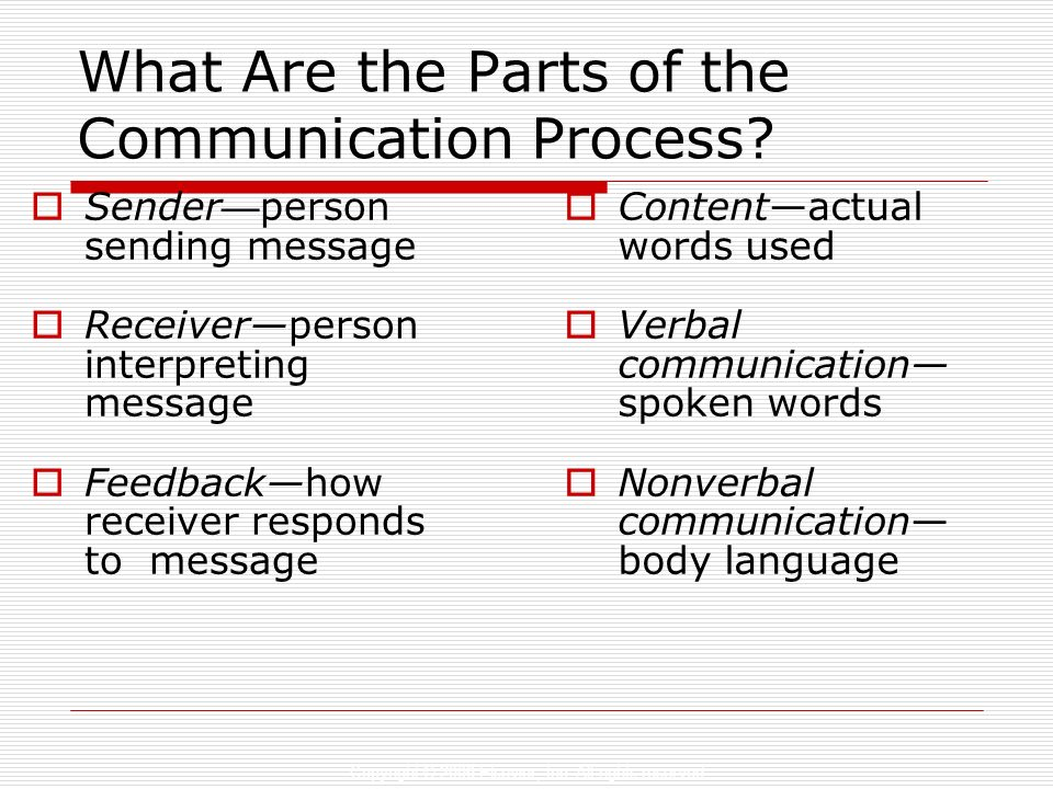 What Are the Parts of the Communication Process