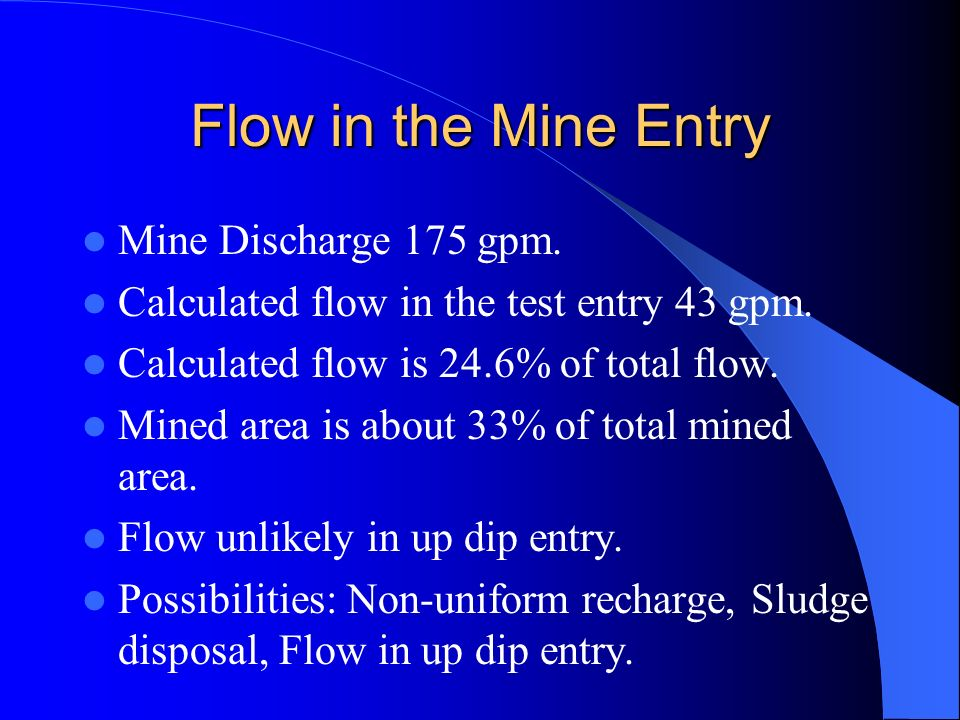 Flow in the Mine Entry Mine Discharge 175 gpm.