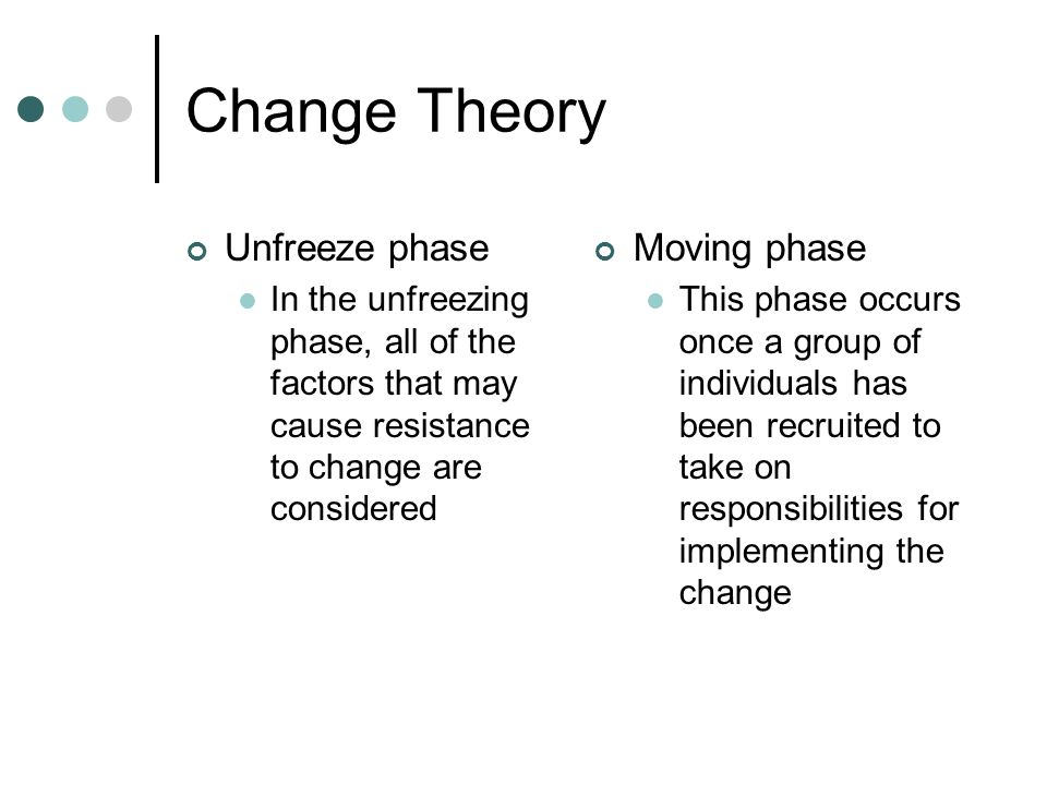 Change Theory Unfreeze phase Moving phase