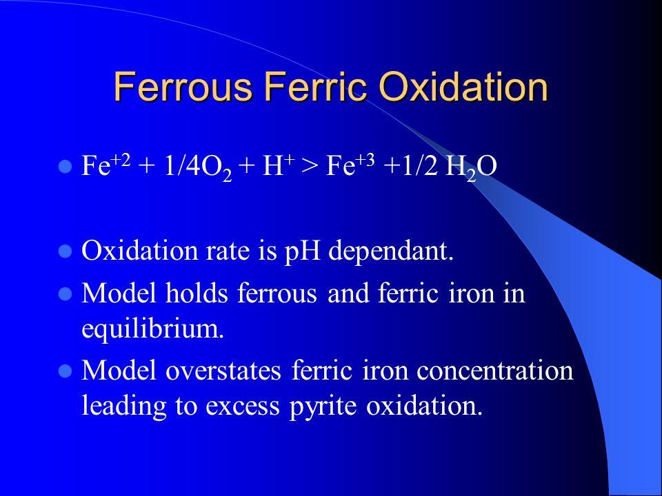 Ferrous Ferric Oxidation