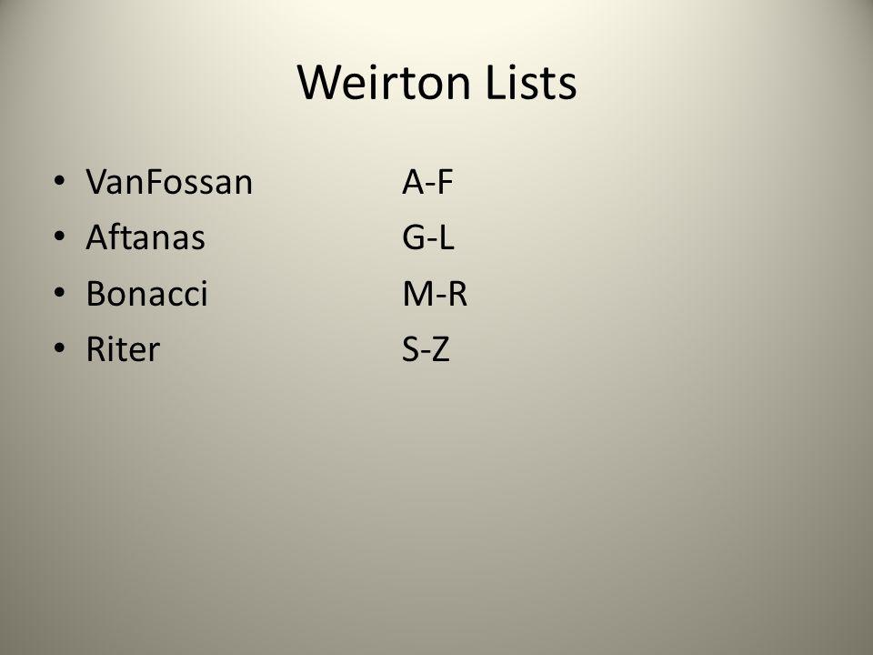 Weirton Lists VanFossan A-F Aftanas G-L Bonacci M-R Riter S-Z