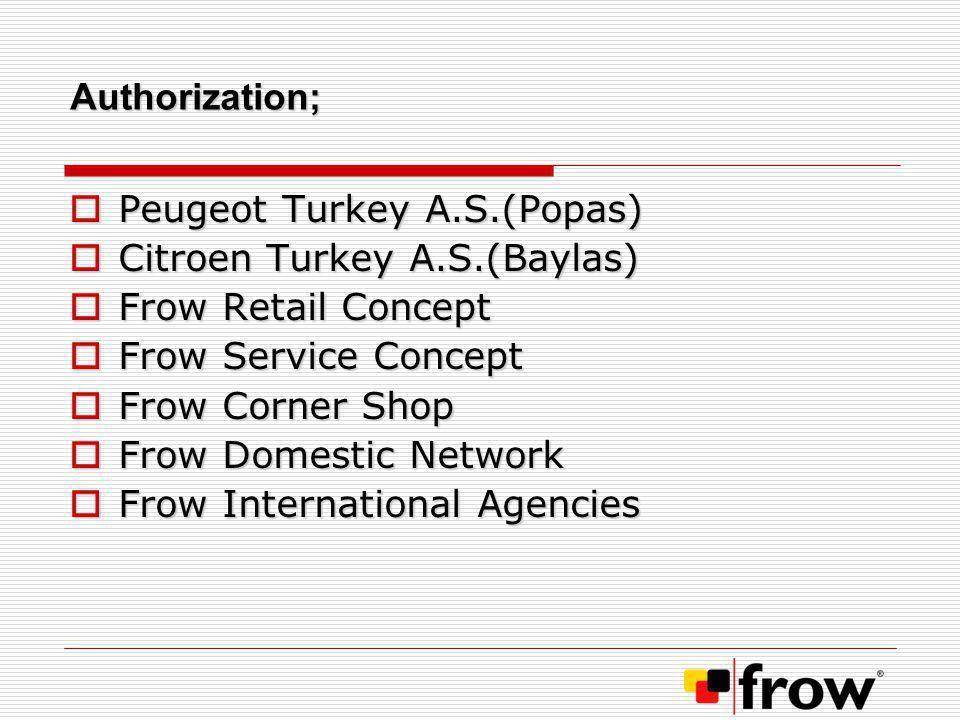 Authorization; Peugeot Turkey A.S.(Popas) Citroen Turkey A.S.(Baylas) Frow Retail Concept. Frow Service Concept.