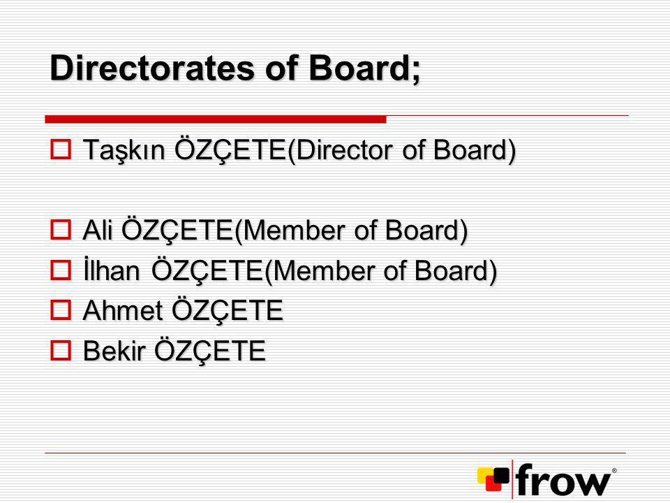 Directorates of Board;