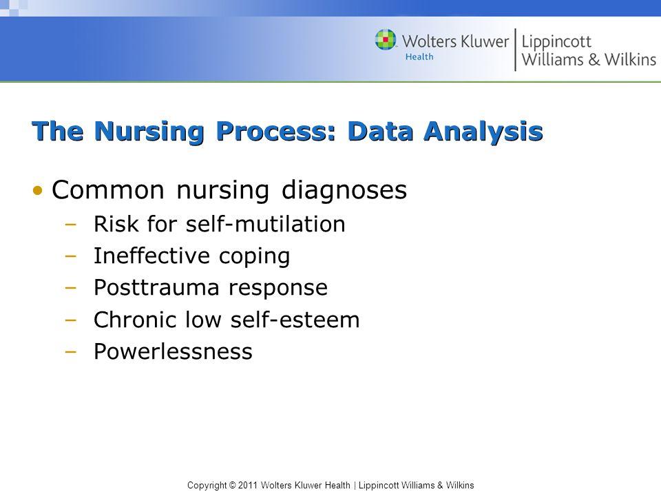 The Nursing Process: Data Analysis