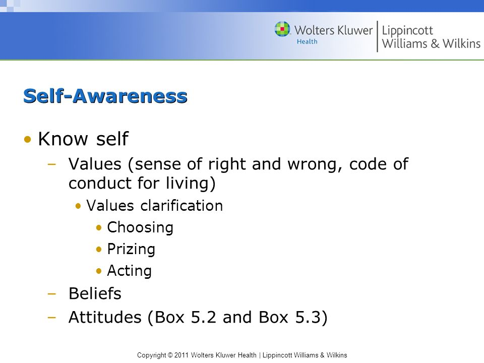 Self-Awareness Know self