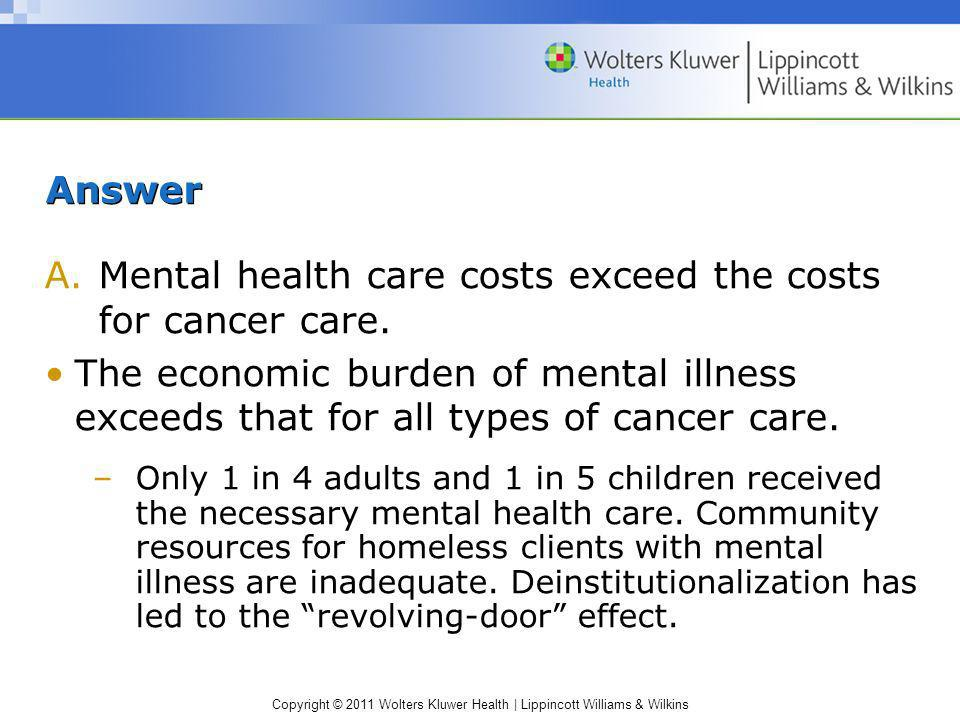 Mental health care costs exceed the costs for cancer care.