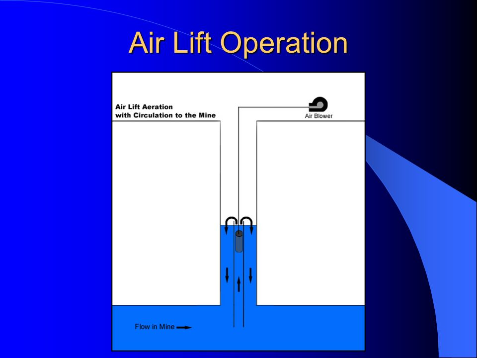 Air Lift Operation
