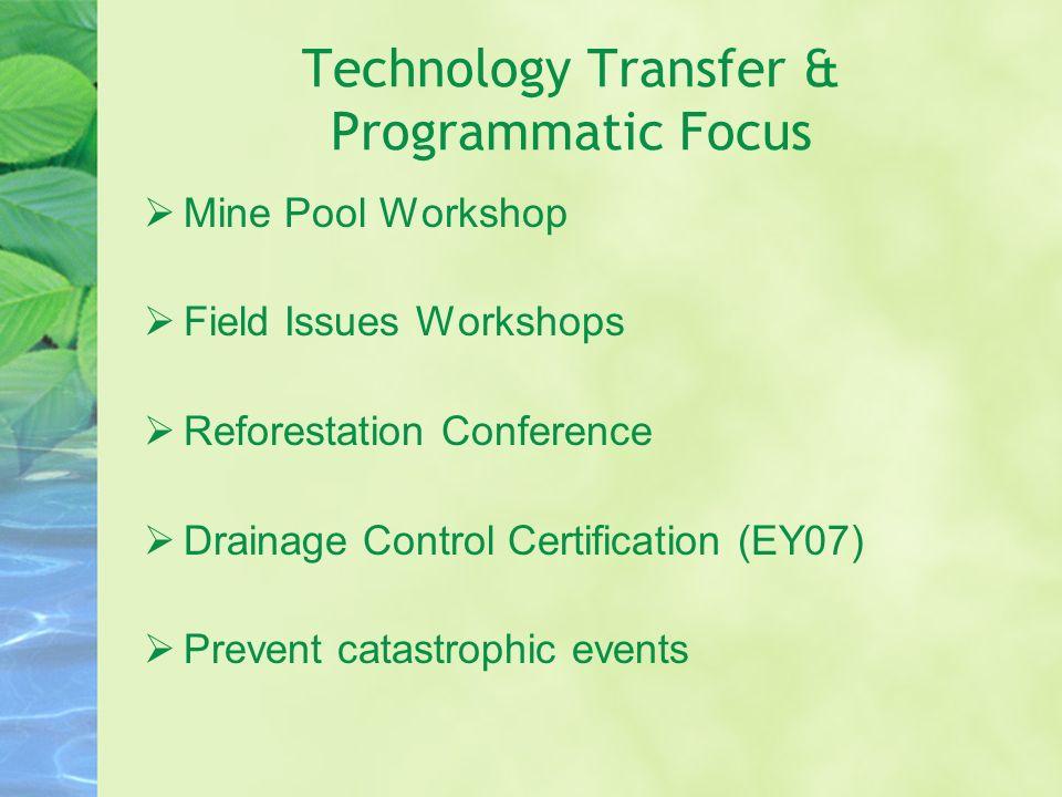 Technology Transfer & Programmatic Focus