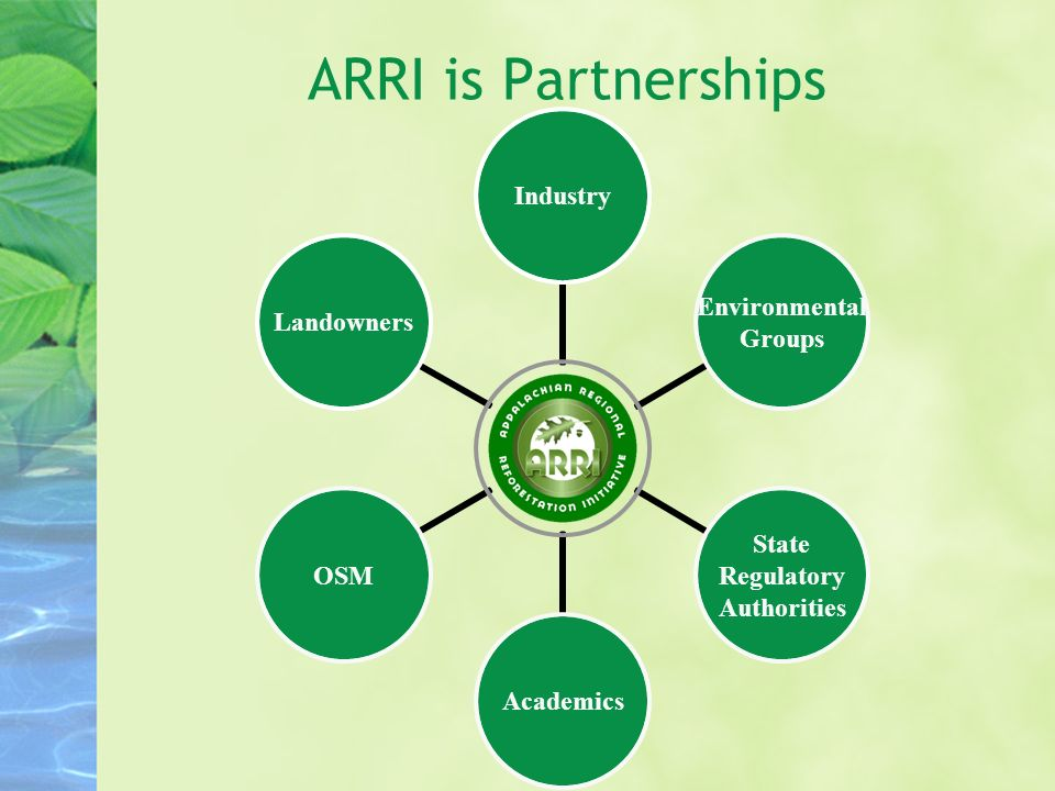 ARRI is Partnerships ARRI's goals can only be achieved through partnerships. ARRI's partners include: