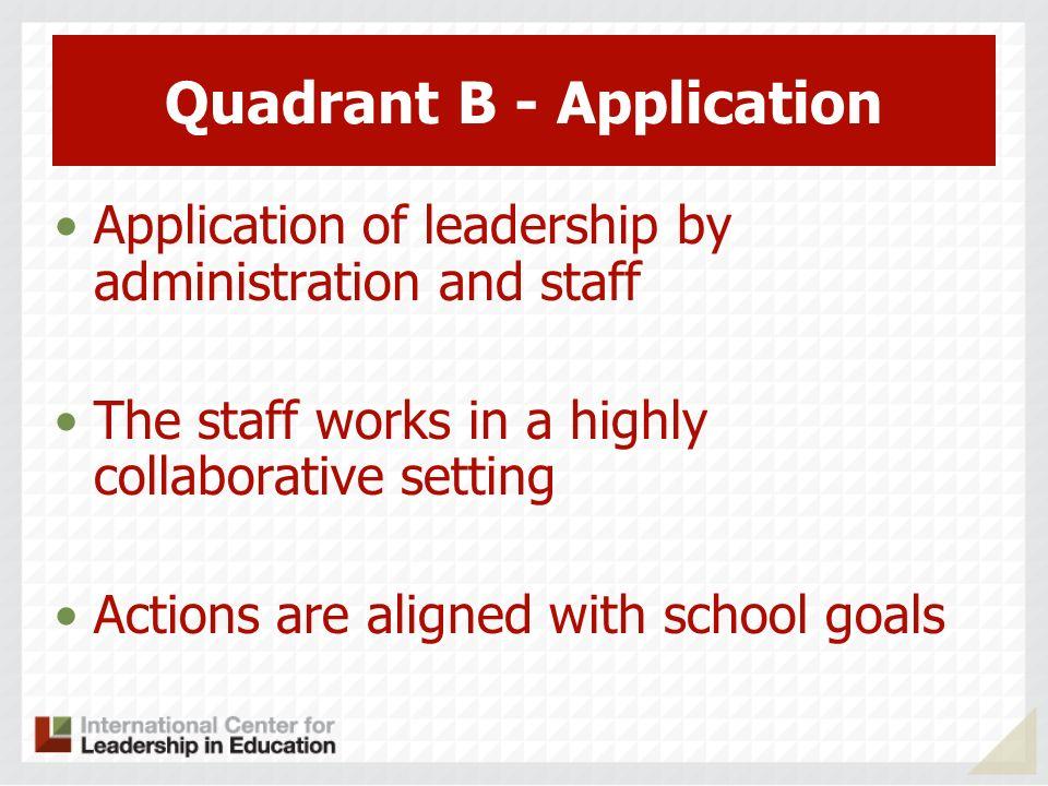 Quadrant B - Application