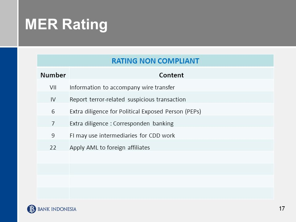 MER Rating RATING NON COMPLIANT Number Content VII