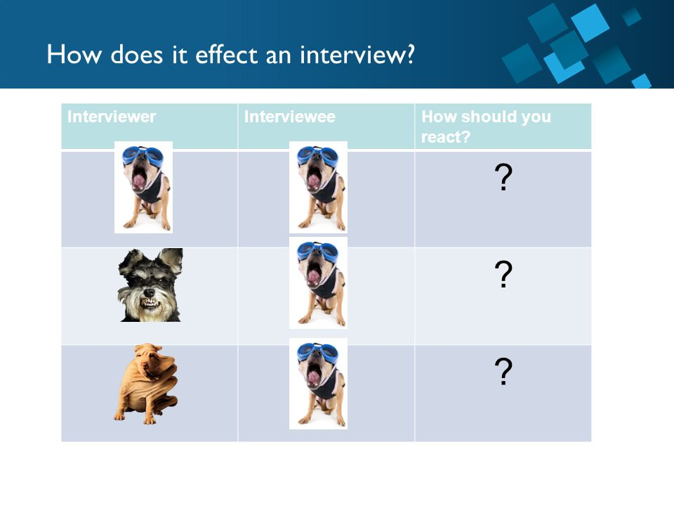 How does it effect an interview