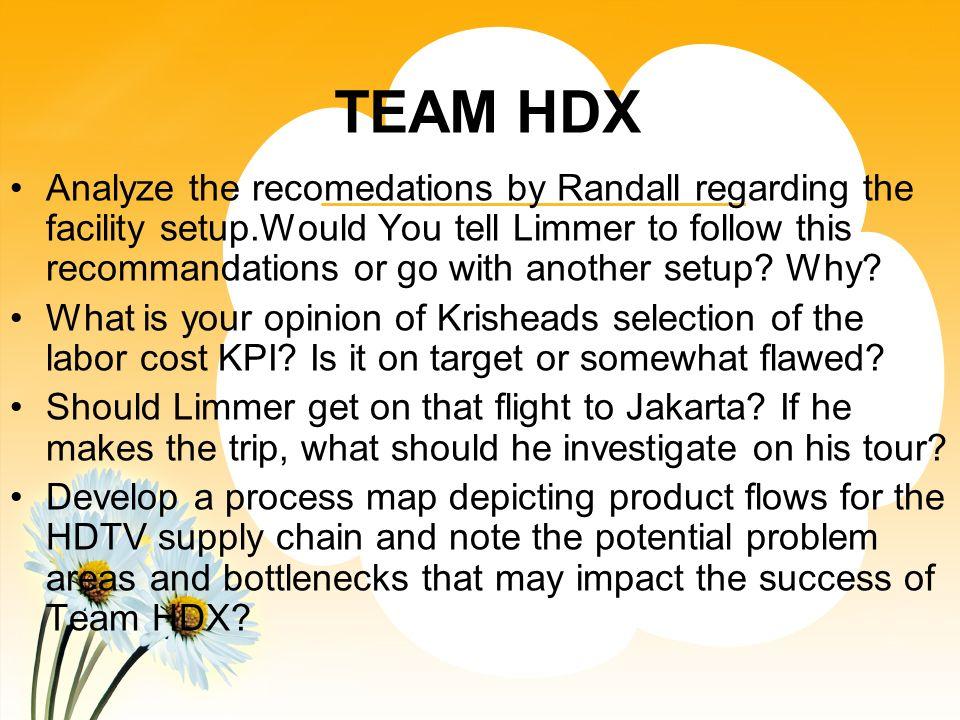 TEAM HDX