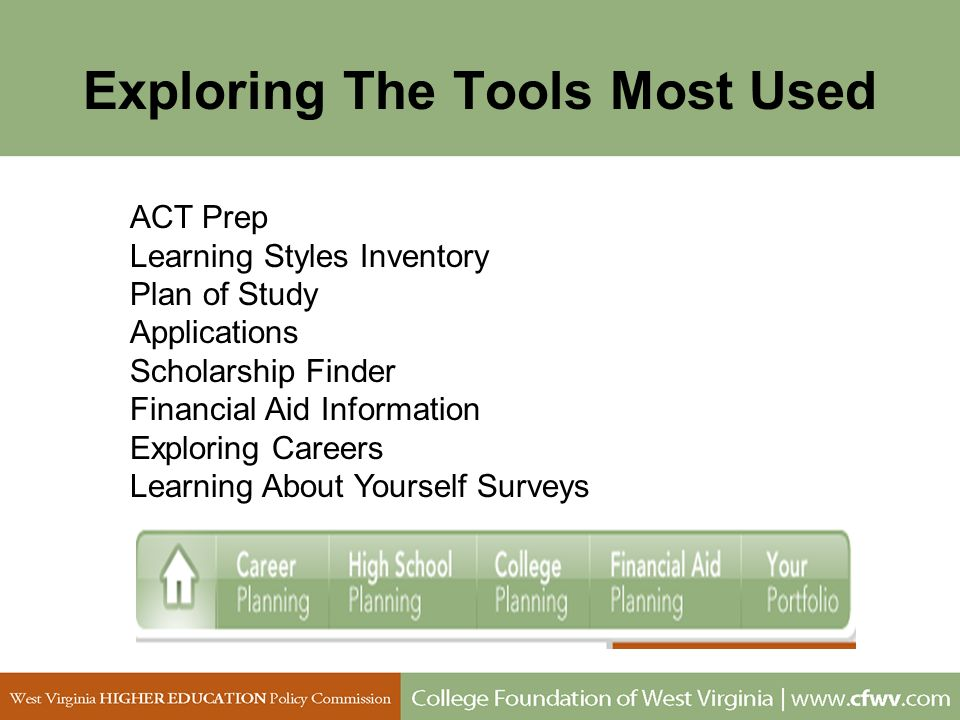 Exploring The Tools Most Used