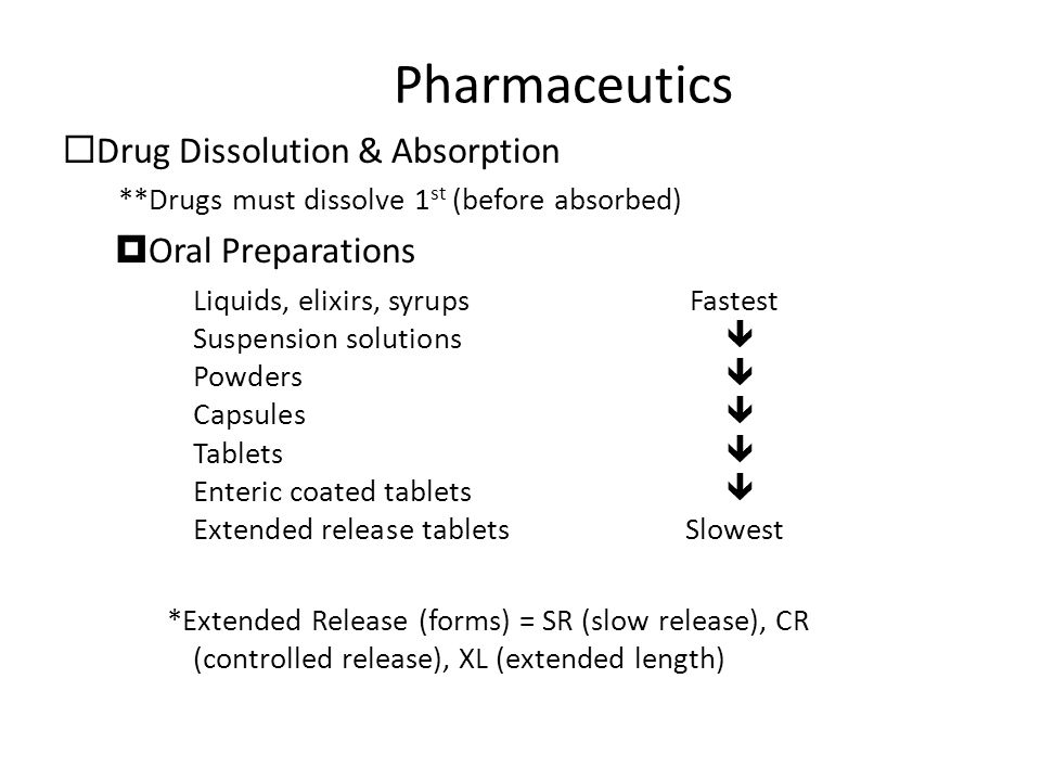 Pharmaceutics Drug Dissolution & Absorption Oral Preparations