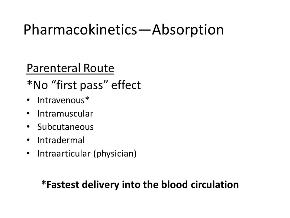 Pharmacokinetics—Absorption