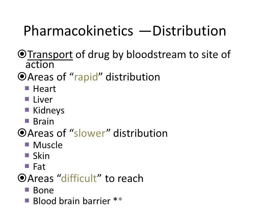 Pharmacokinetics —Distribution