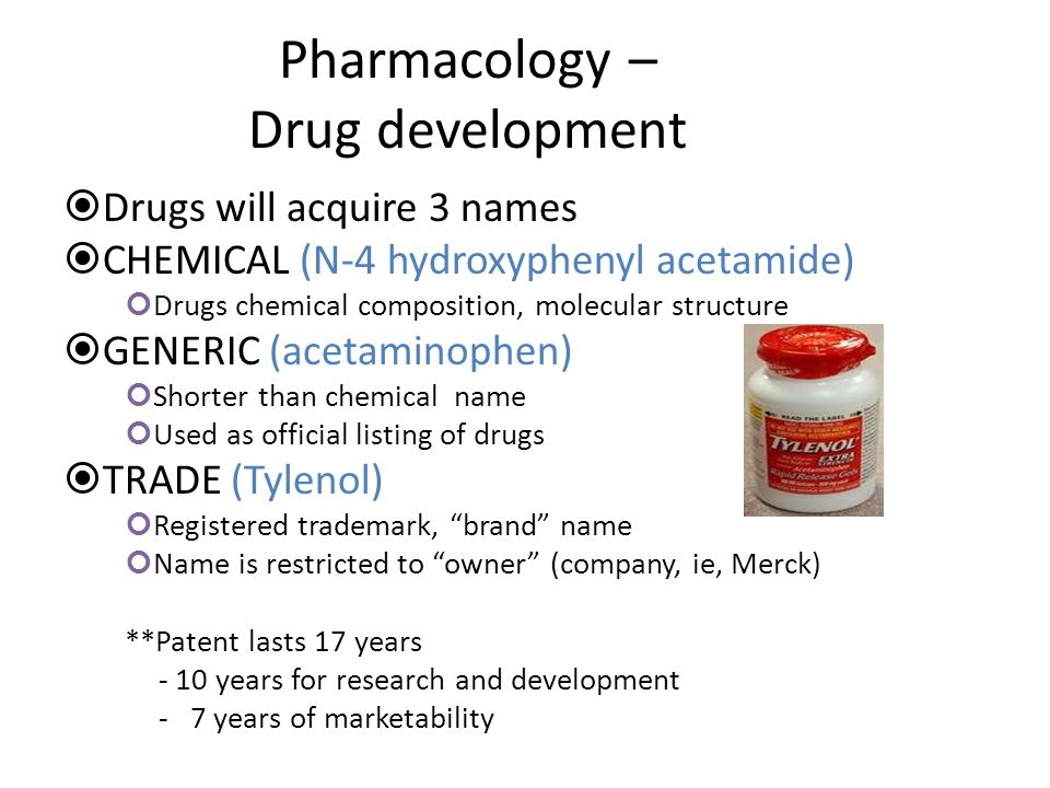 Pharmacology – Drug development