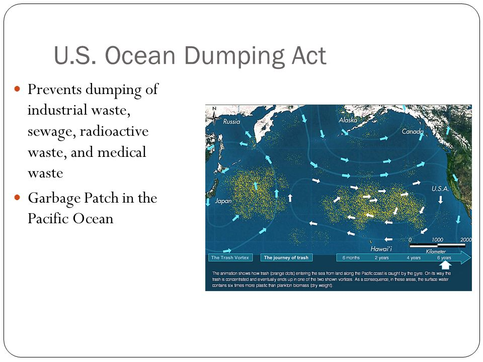 U.S. Ocean Dumping Act Prevents dumping of industrial waste, sewage, radioactive waste, and medical waste.