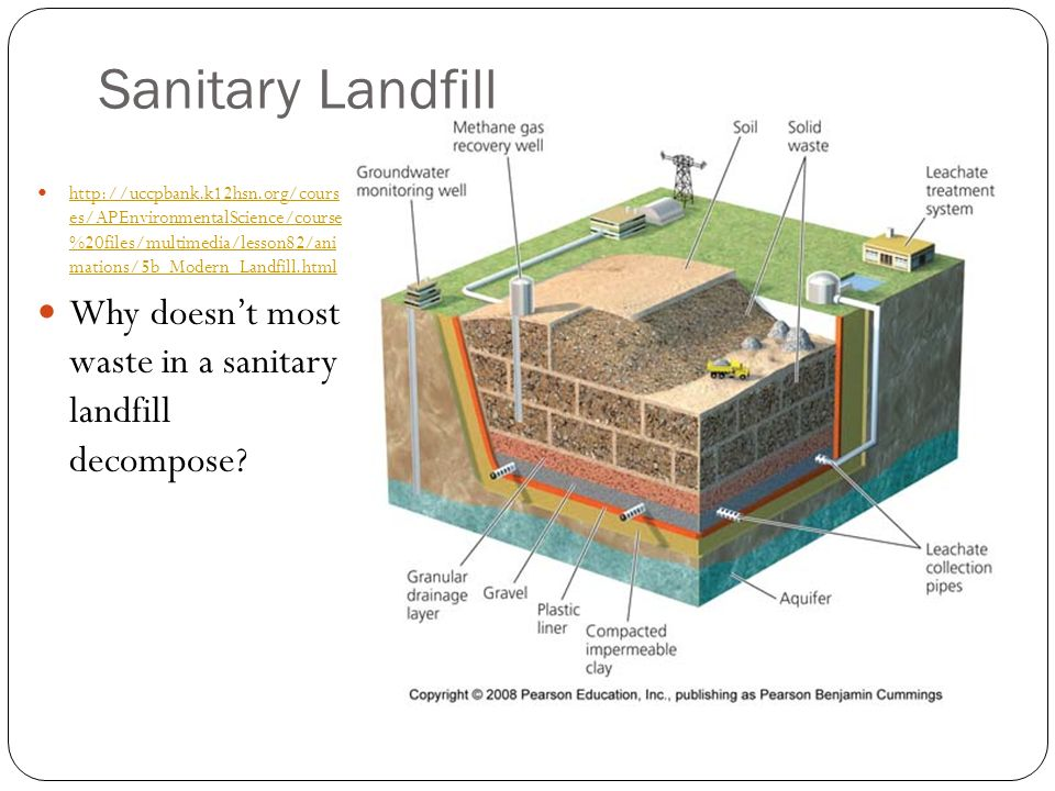 Sanitary Landfill http://uccpbank.k12hsn.org/cours es/APEnvironmentalScience/course %20files/multimedia/lesson82/ani mations/5b_Modern_Landfill.html.