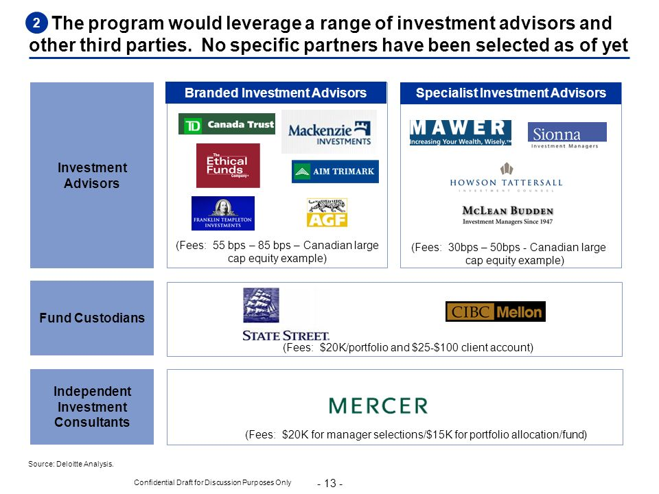 2 The program would leverage a range of investment advisors and other third parties. No specific partners have been selected as of yet.