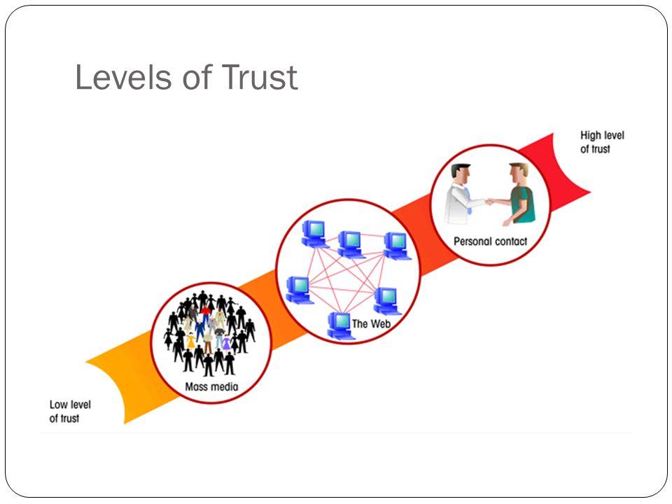 Levels of Trust