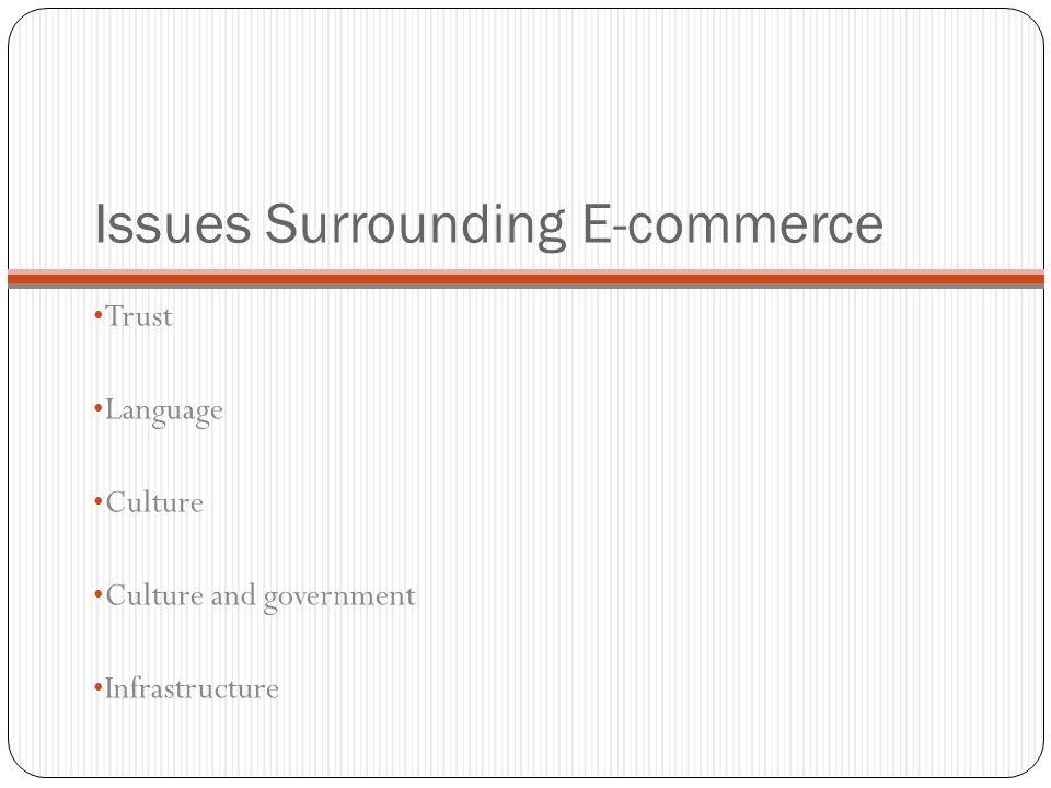Issues Surrounding E-commerce