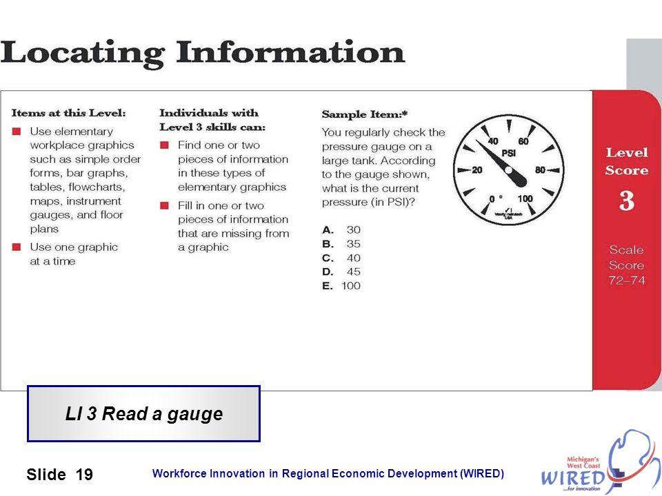 LI 3 Read a gauge