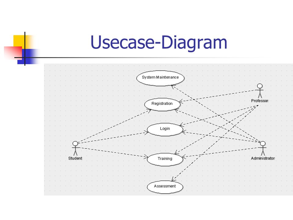 Usecase-Diagram