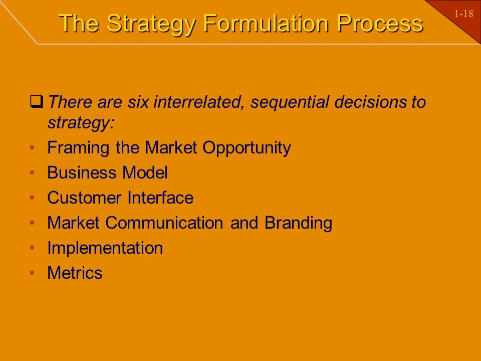 The Strategy Formulation Process